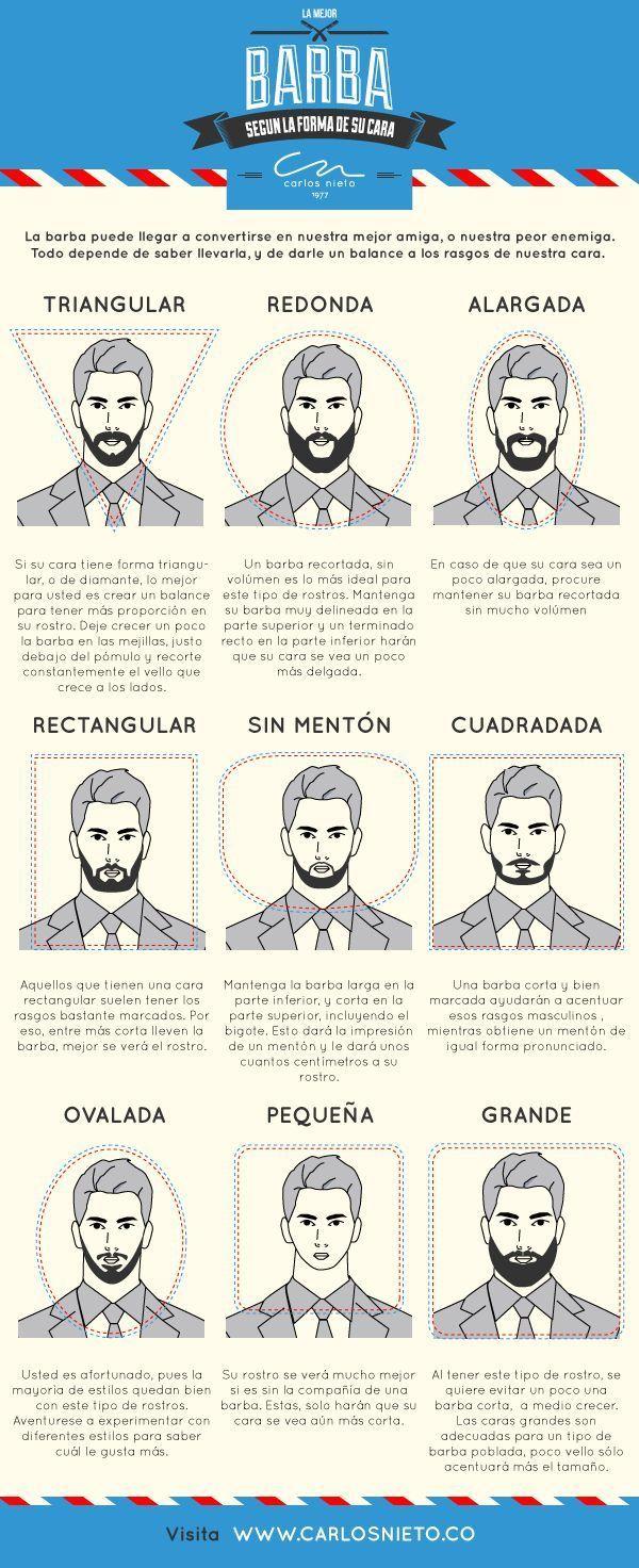 barba-segun-su-cara-blog-carlos-nieto